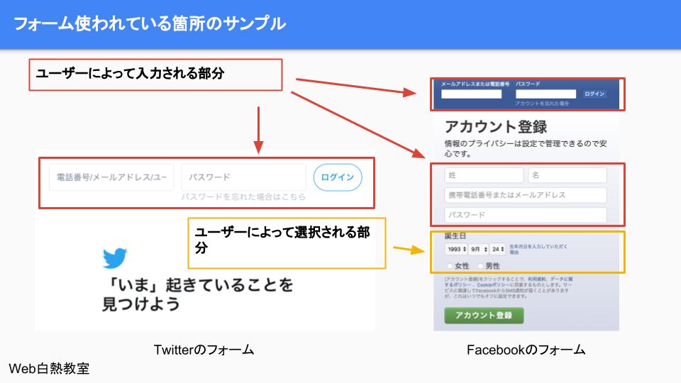TwitterとFacebookで使われているフォーム
