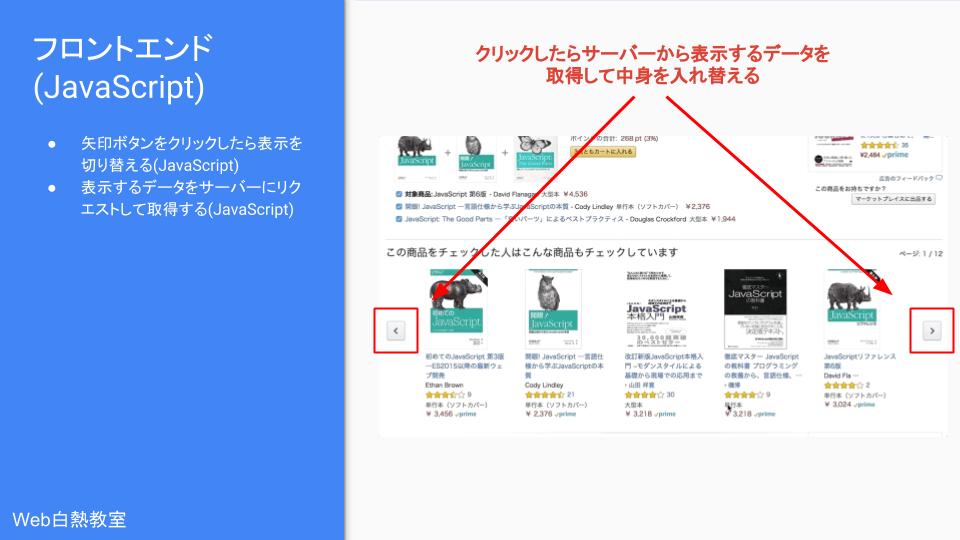 Amazonの商品アイテム切替部分(JavaScript)