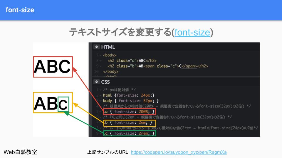 CSSのfont-sizeを使って文字サイズを変更するサンプル