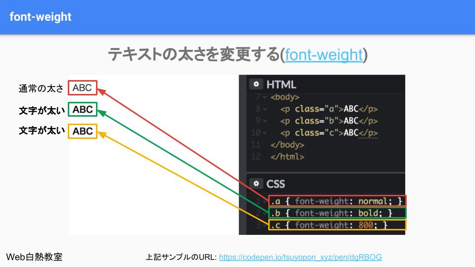 CSSのfont-weightを使って文字の太さを変更するサンプル