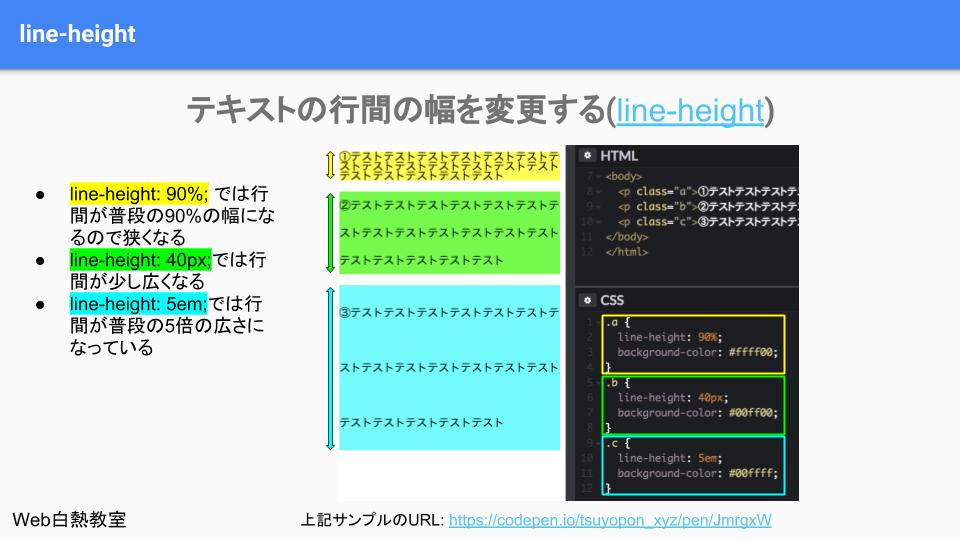 CSSのline-heightを使って行間の幅を変更するサンプル