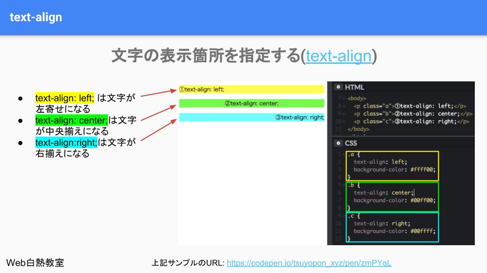 CSSのtext-alignを使って文字の配置を変更するサンプル