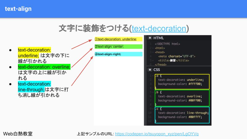 CSSのtext-decorationを使って文字に下線や打ち消し線などをつけるサンプル