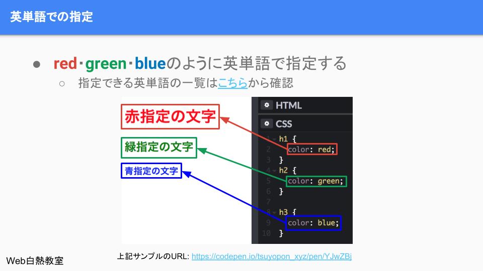 CSSで英単語を使った色の指定方法