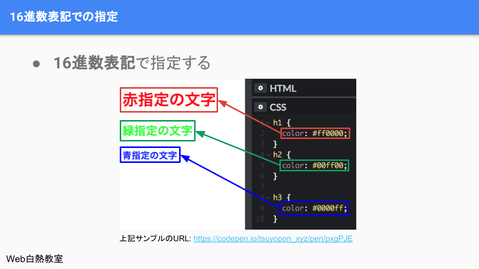 CSSで16進数を使った色の指定方法