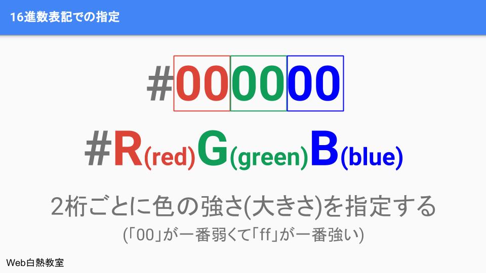 16進数での色の指定方法