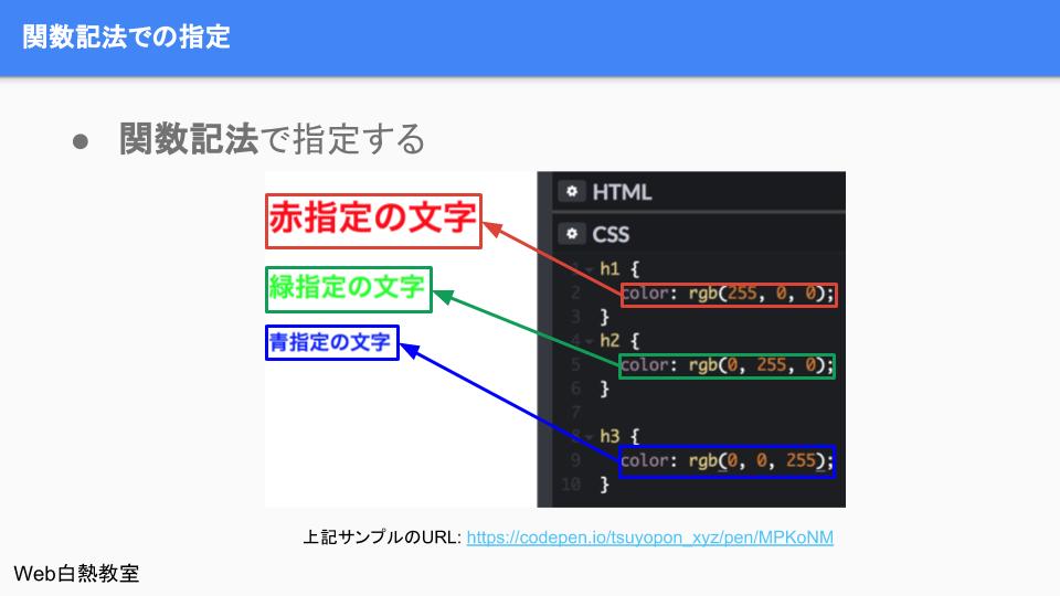 CSSでrgb関数を使った色の指定方法