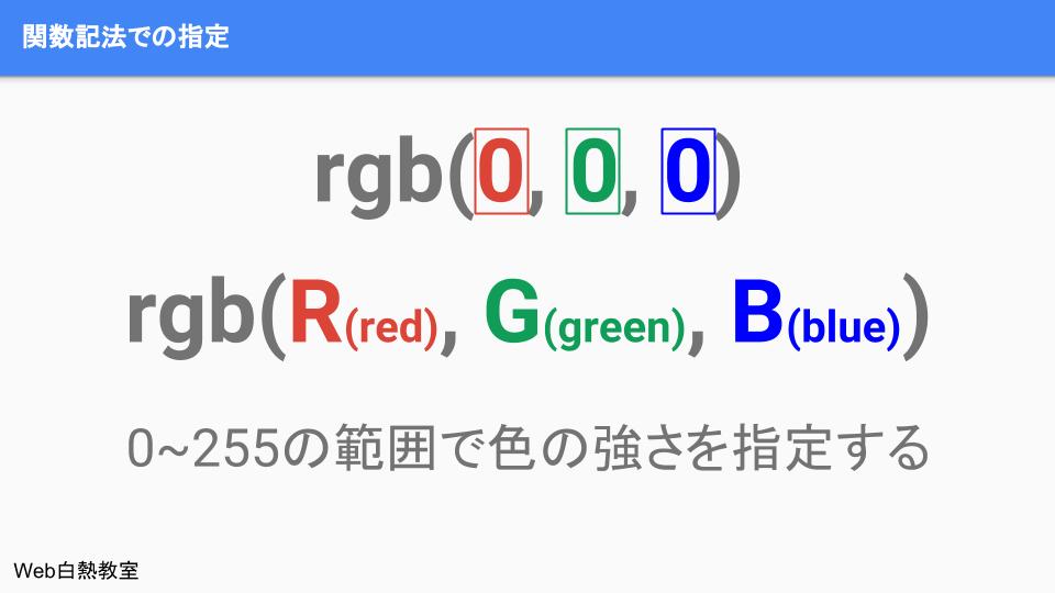 rgb関数での色の指定方法