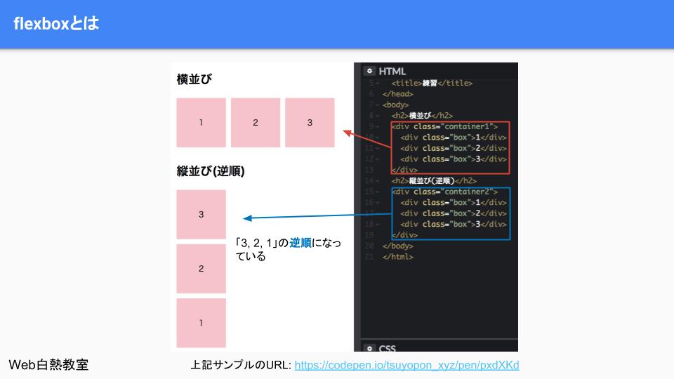 縦並びの表示要素をflexboxを使って逆順にしているサンプル