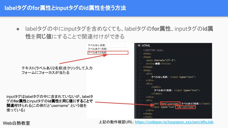 labelタグのfor属性とinputタグのid属性で連携する方法