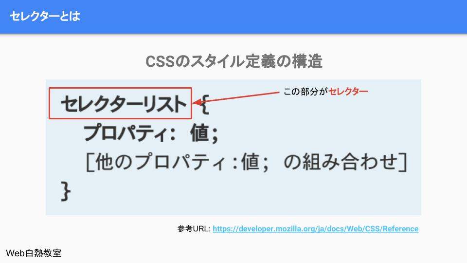 CSSの書き方