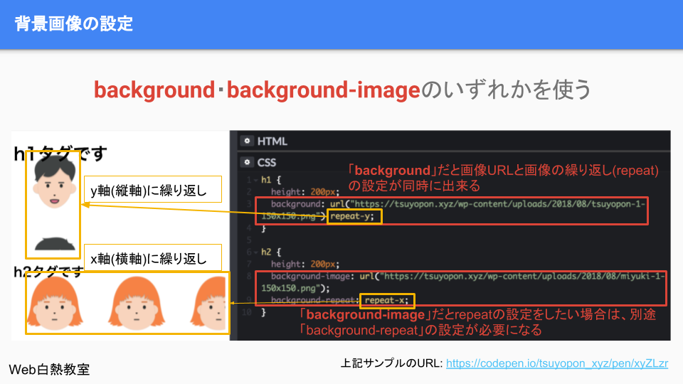 background又はbackground-imageで背景画像をセットする