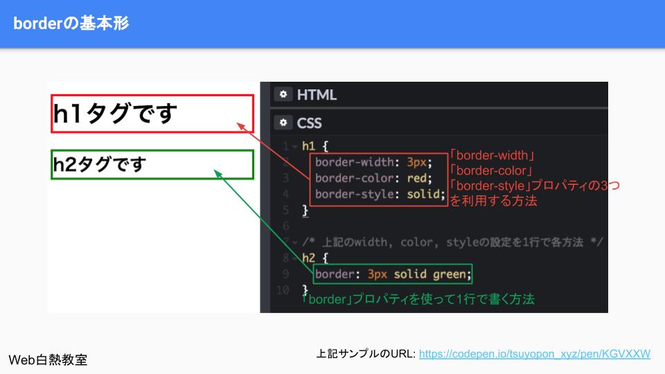 border, 又はborder-width, border-color, border-styleの組み合わせでボーダーをセットする