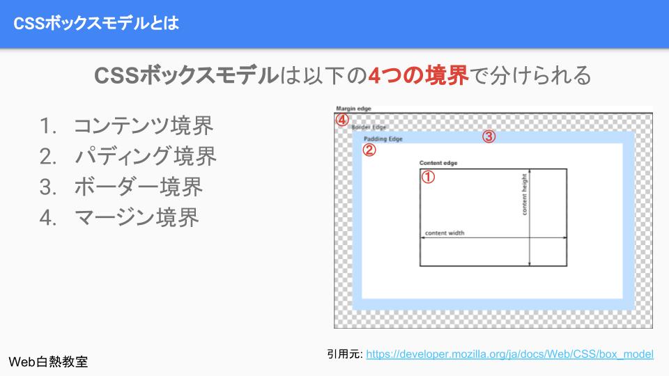 CSSボックスモデルを構成する4つの境界(領域)