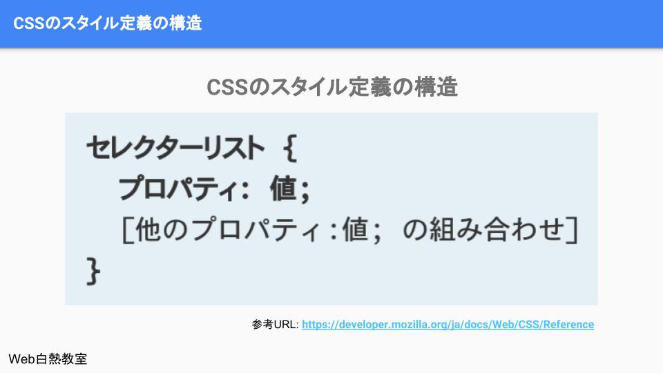 CSSのスタイル定義の構造