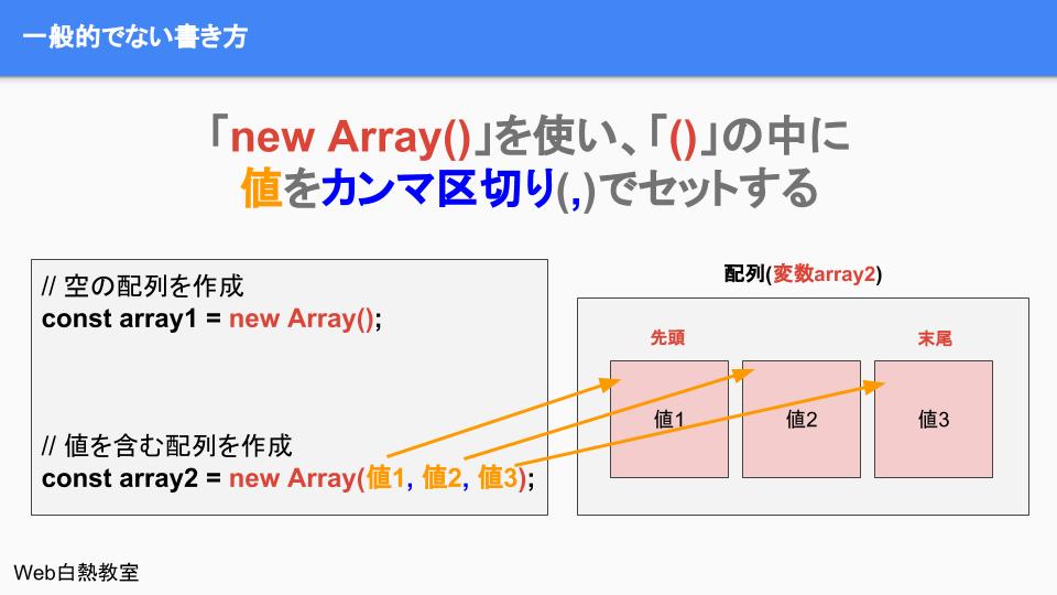 「new Array()」をつかった配列の作り方