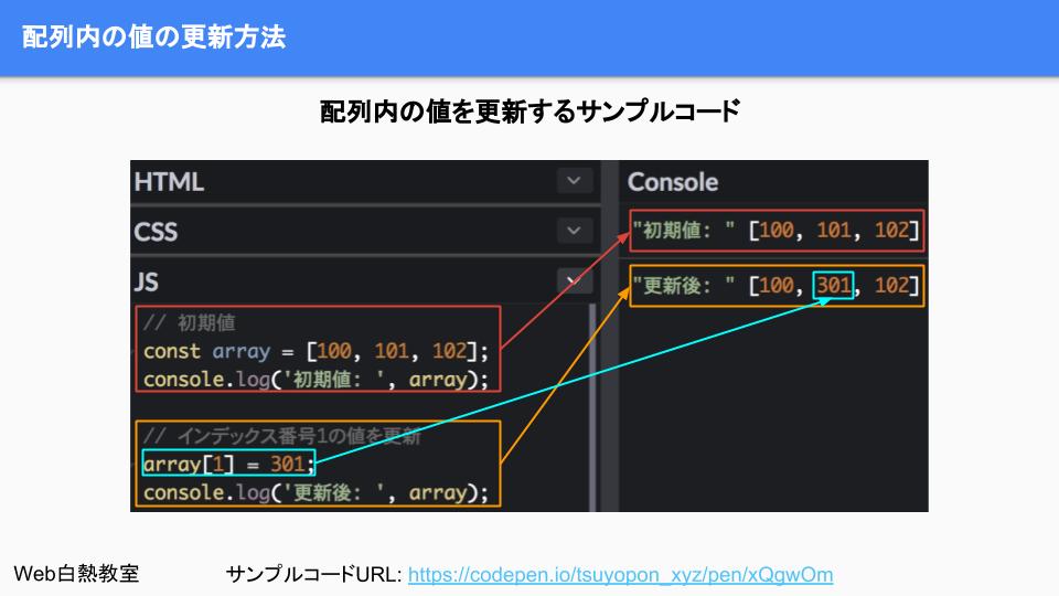 配列内の特定の値を更新するサンプルコード