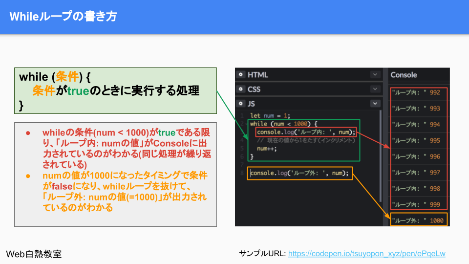 ループ処理の書き方とサンプルコード