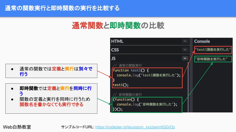通常関数の実行と即時関数の実行を比較したサンプルコード