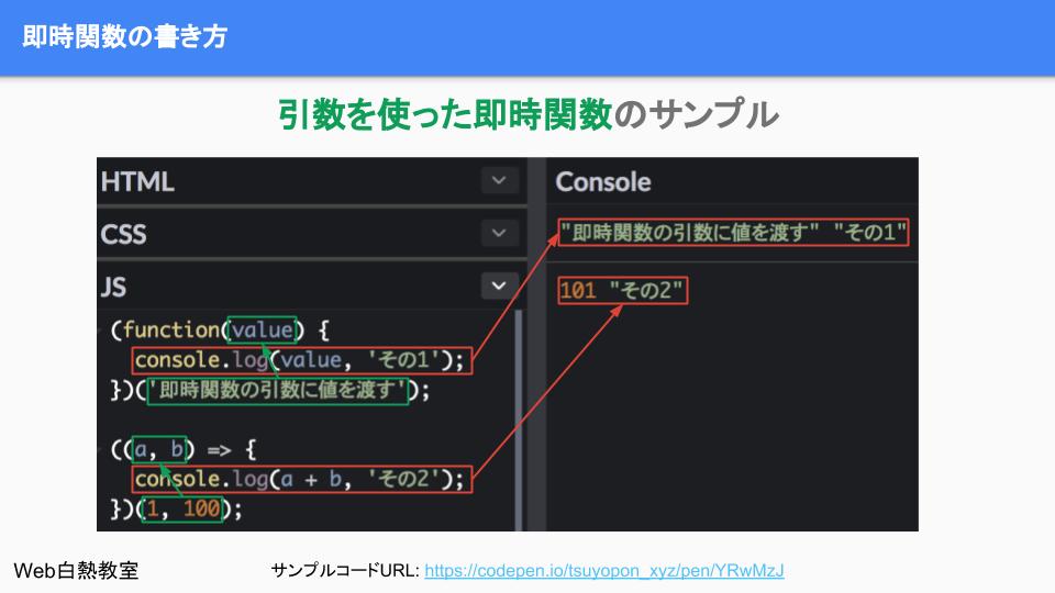 引数ありの即時関数を使ったサンプルコード
