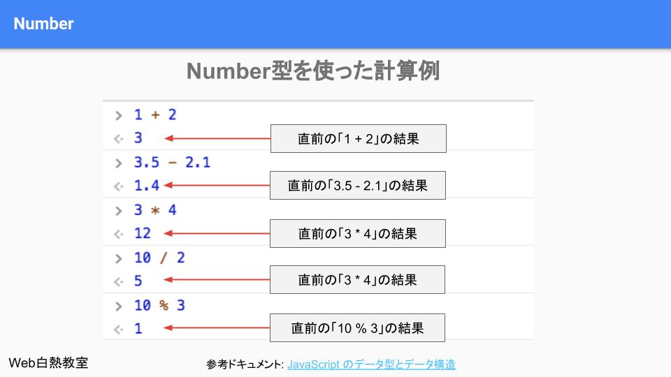 Number型を使ったサンプル
