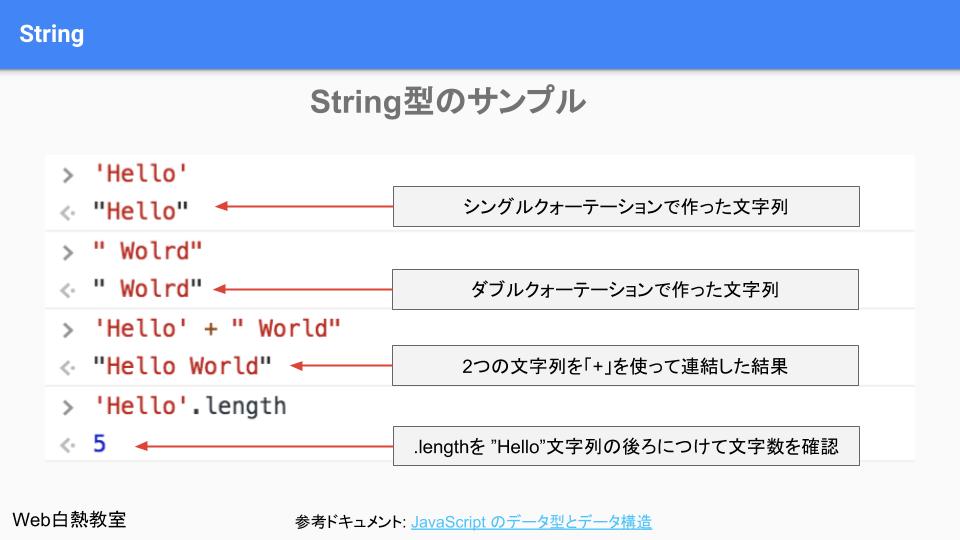 String型のサンプル