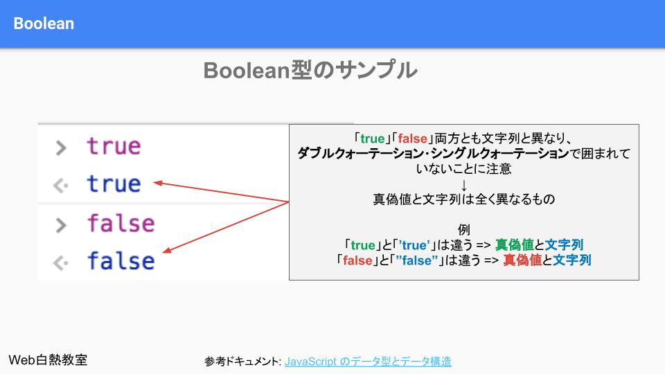 Boolean型のサンプル