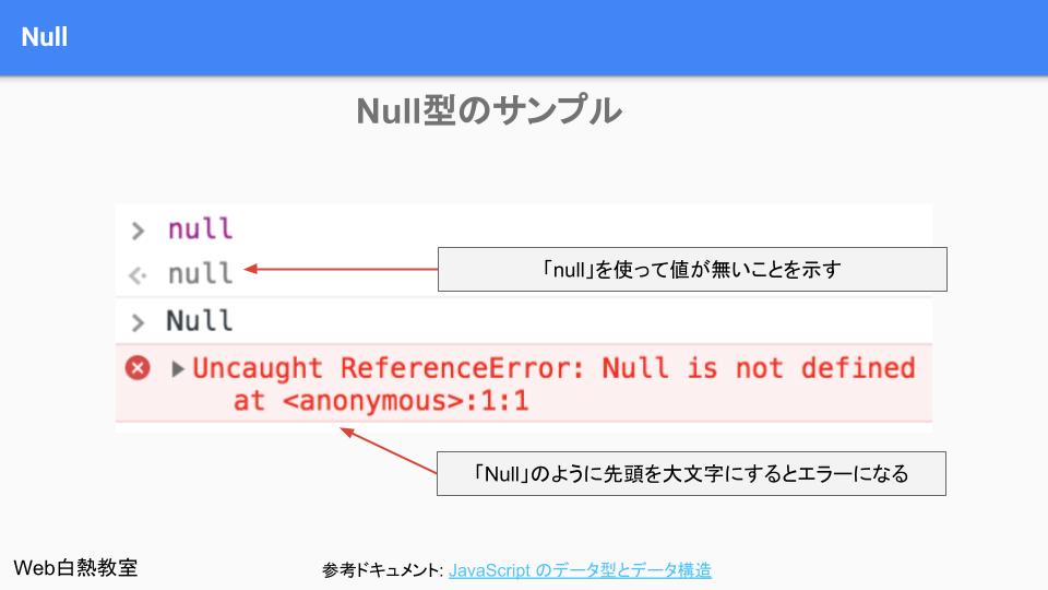 Null型のサンプル