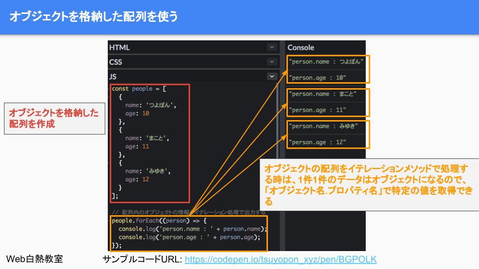 配列の中にオブジェクトを入れたサンプルコード