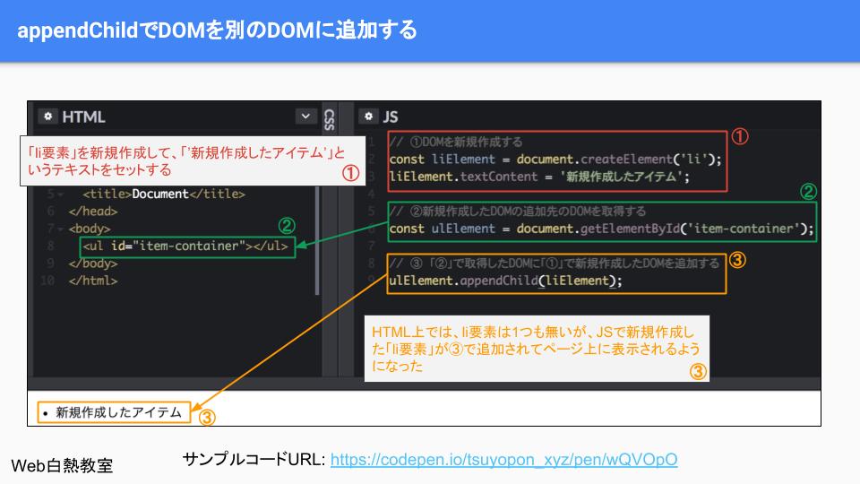 appendChildを使ったサンプルコード
