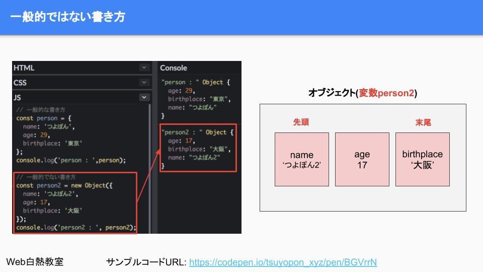 赤枠内で「new Object()」を使ってオブジェクトを作成している