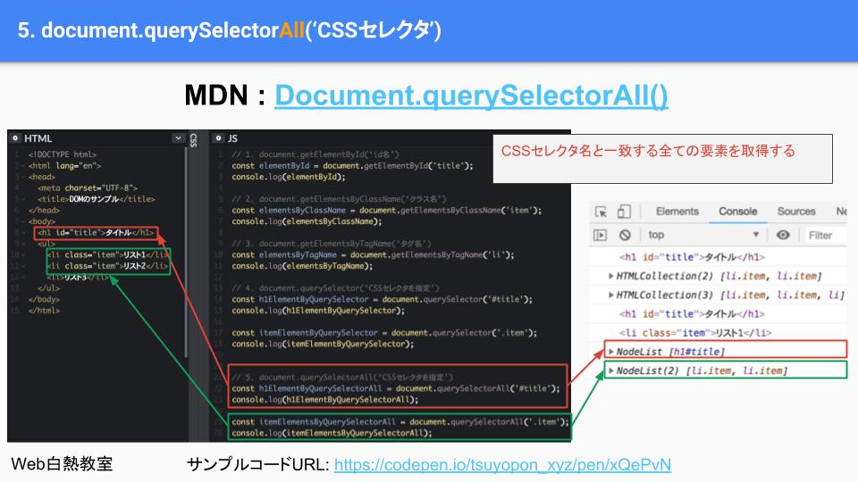 document.querySelectorAllのサンプルコード