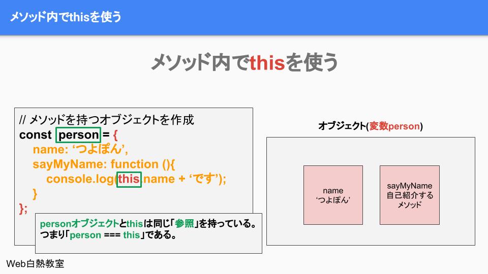 「オブジェクト === this」を説明している図解