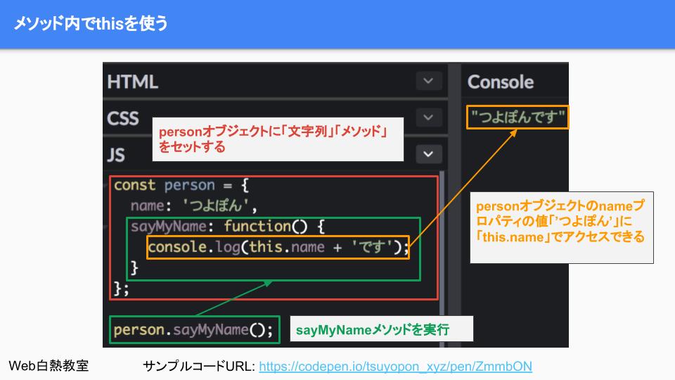 functionキーワード内でthisを使ったときのサンプルコード