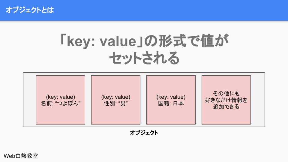 オブジェクトはkey-valueの形式で情報を保持する