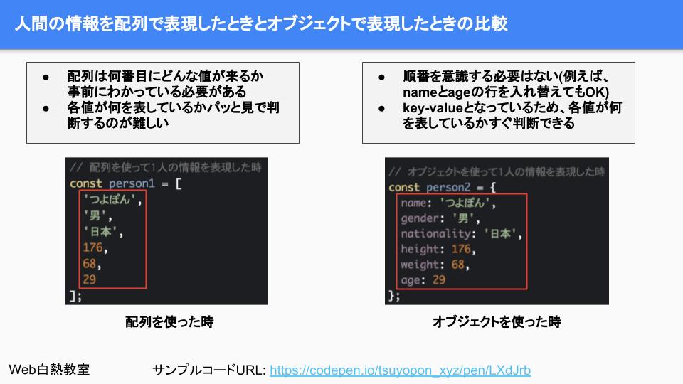 配列とオブジェクトの比較をしたサンプルコード