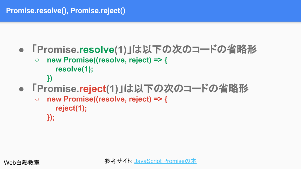 Promise.resolve, Promise.rejectの使い方