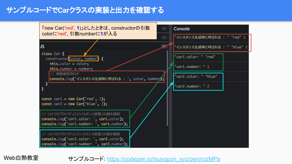 クラスとインスタンスを使ったJavaScriptのサンプルコード