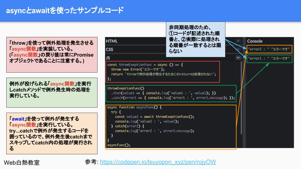 Promiseとasync/awaitの例外処理比較のサンプルコード