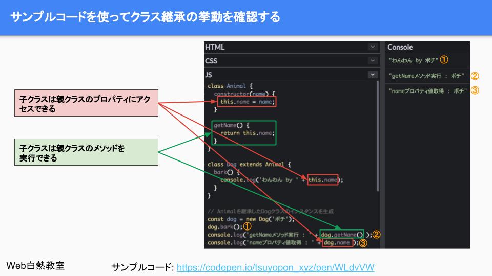 クラス継承を実装したサンプルコード