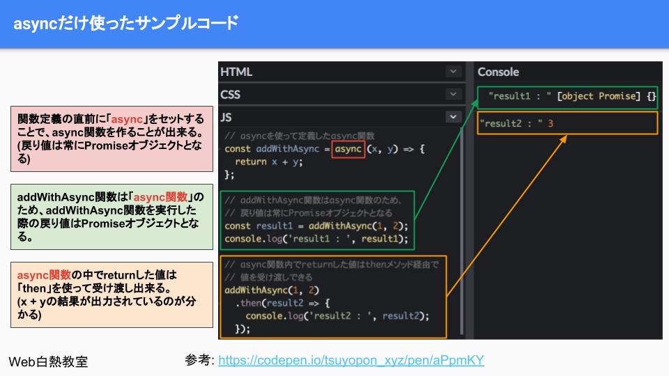 asyncとPromiseの比較サンプルコード