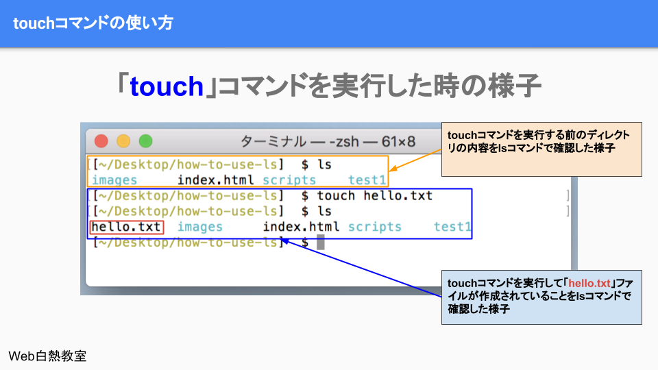 「touch」コマンドを実行した様子