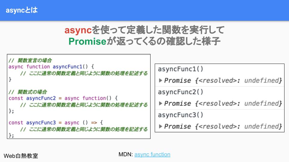 asyncのサンプルコードと実行結果