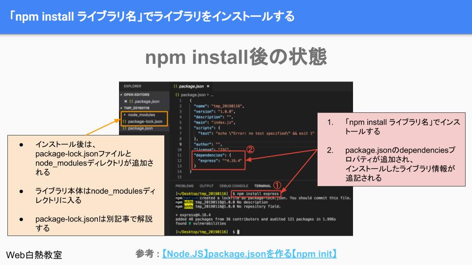 「npm install ライブラリ名」でdependenciesに追記しながらライブラリをnode_modulesディレクトリにインストールする