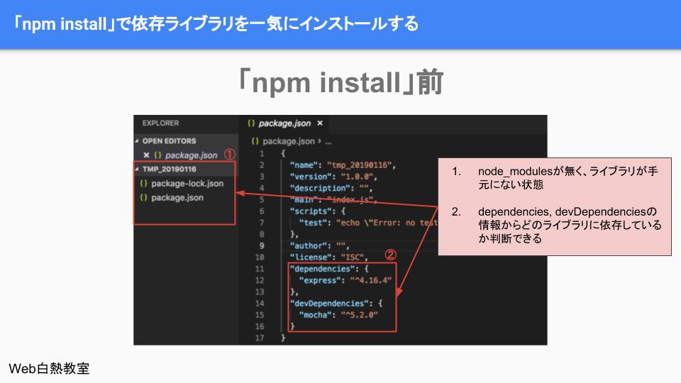 「npm install」を実行する前の状態