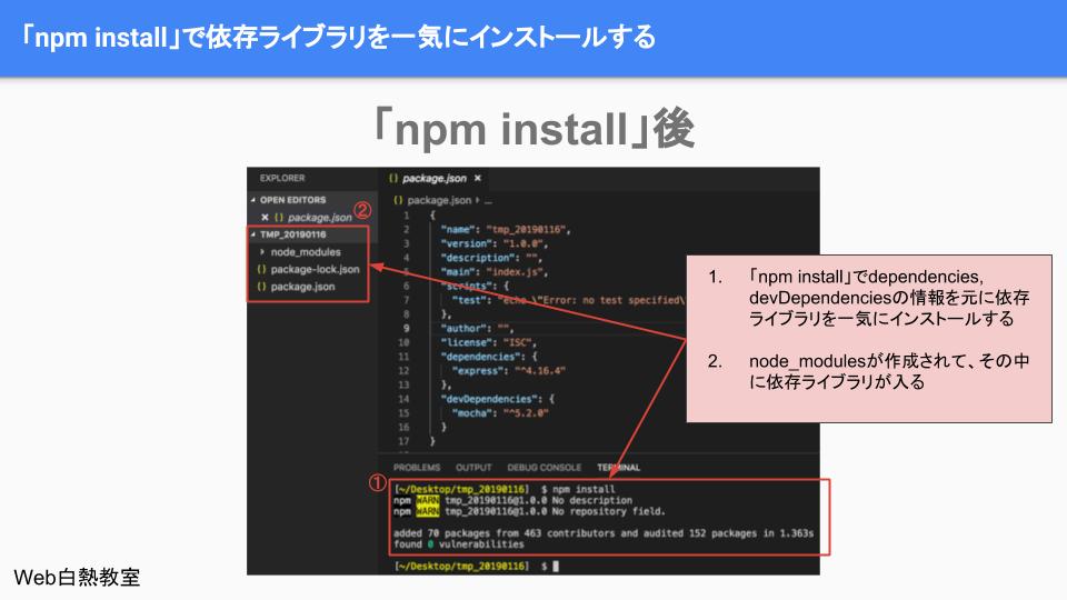 「npm install」を実行した後の状態