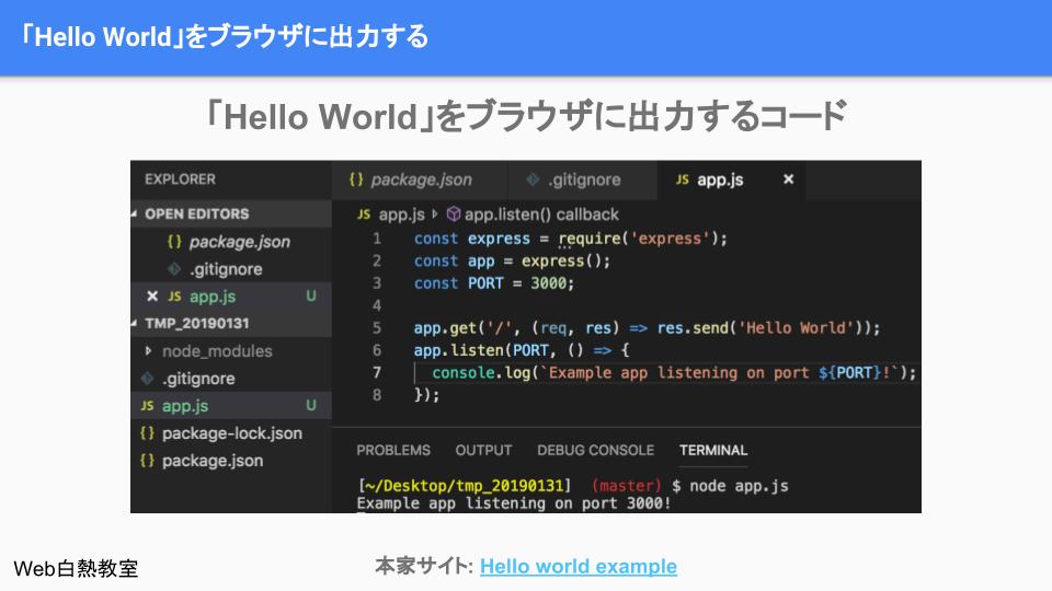 expressでWebサーバーを起動させるために最低限必要なコード