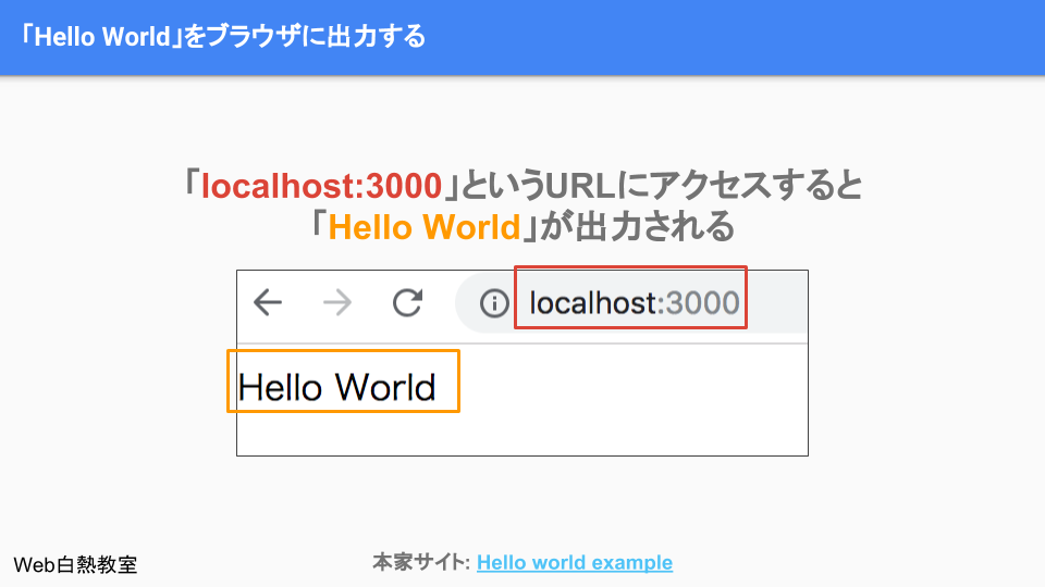 Webサーバー起動後にブラウザでlocalhost:3000にアクセスして表示を確認
