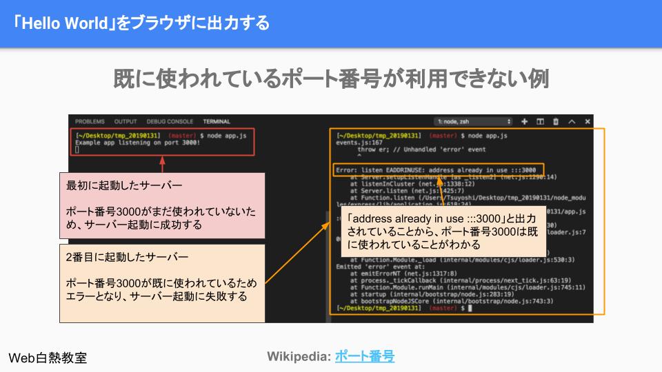 「localhost:3000」が既に使われている状態で、同じ組み合わせでサーバー起動すると失敗する