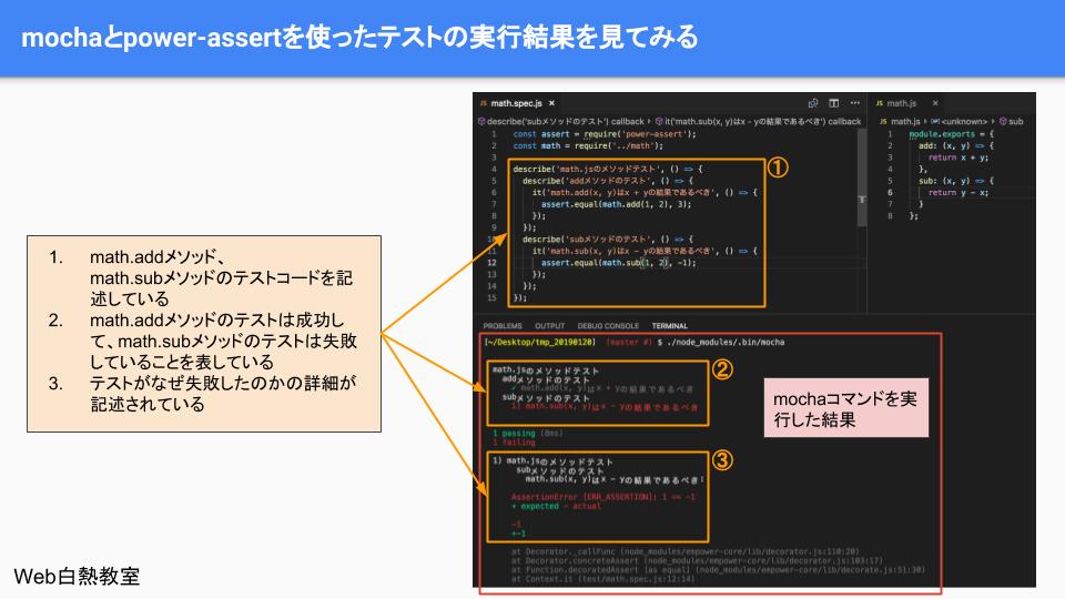 今回紹介するテストフレームワーク「mocha」を使ったテストの実行結果画面